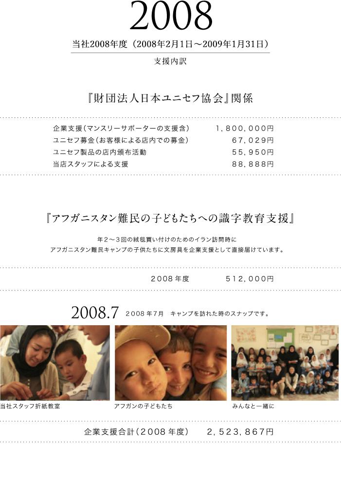 2008年度 支援活動報告