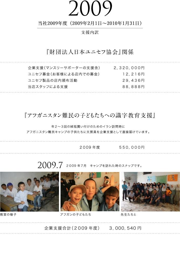 2009年度 支援活動報告